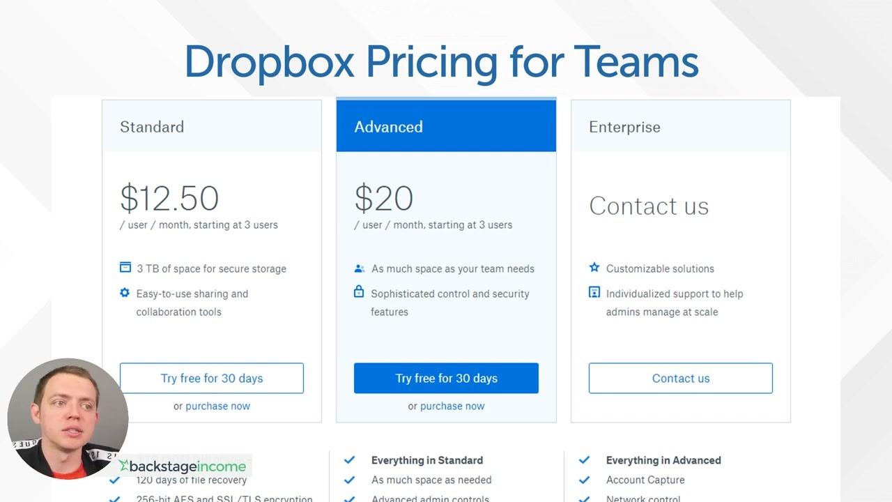 Dropbox, Google Drive, or Cloud Storage Alternative? Home